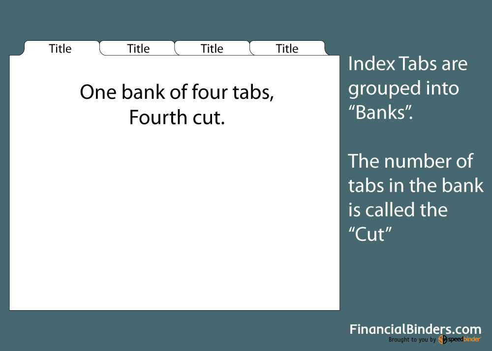 Index Tabs 101 - Banks and Cuts